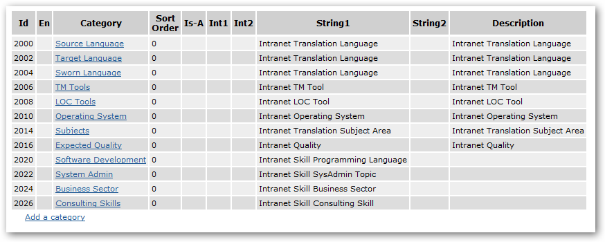 Intranet Skill Type