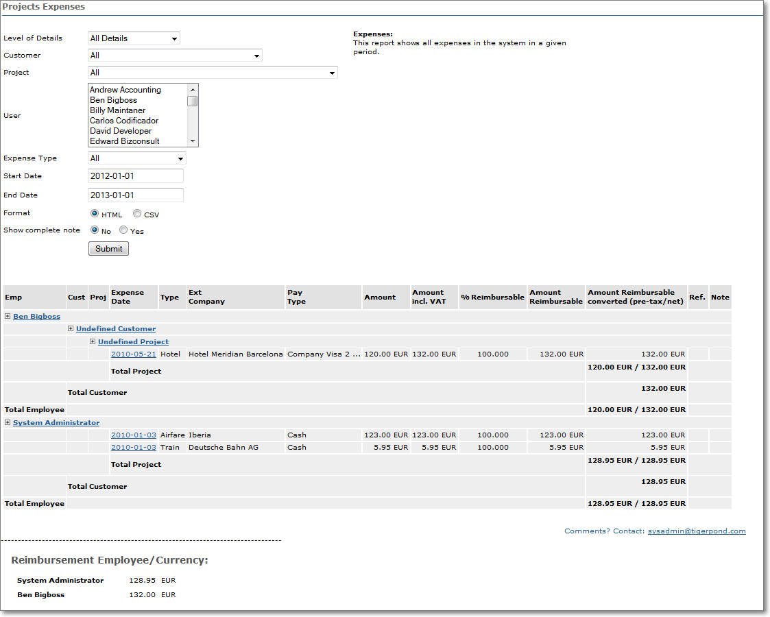 Expense Reimbursement Report