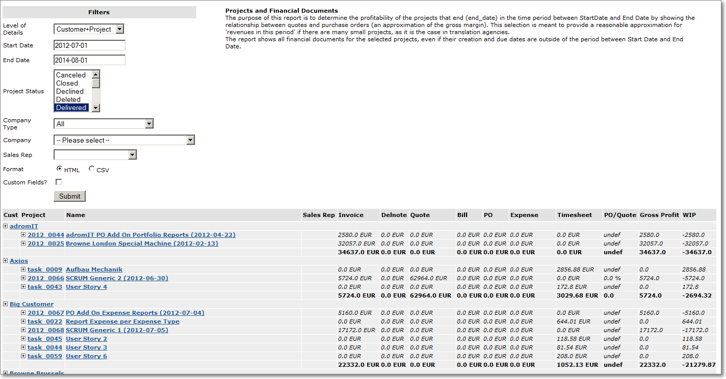 Projects and their Financial Documents